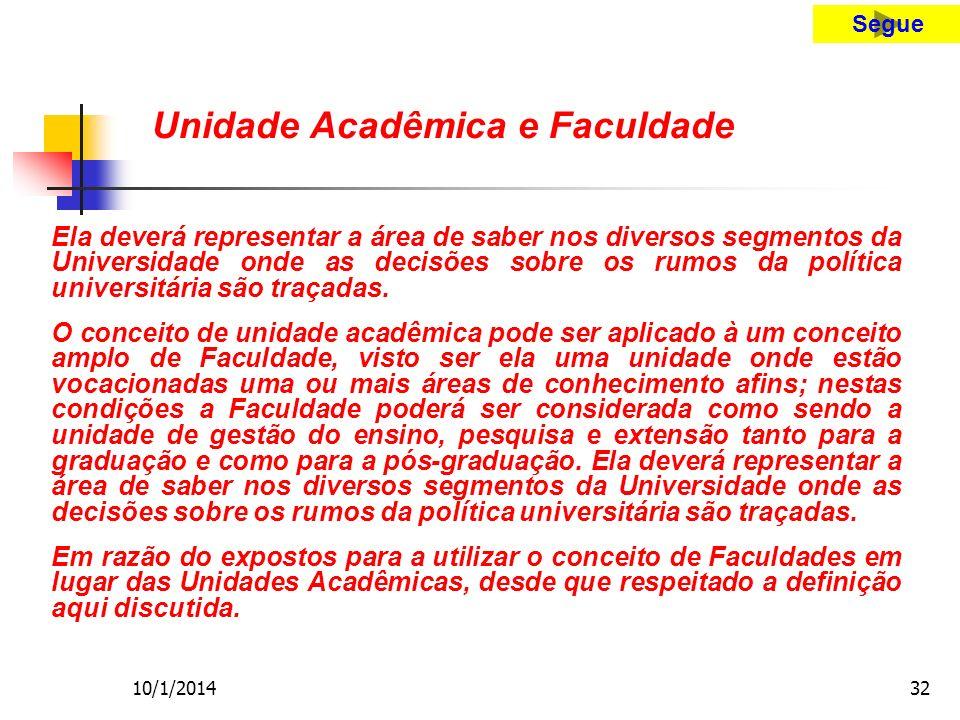 10/1/201432 Unidade Acadêmica e Faculdade Ela deverá representar a área de saber nos diversos segmentos da Universidade onde as decisões sobre os rumos da política universitária são traçadas.