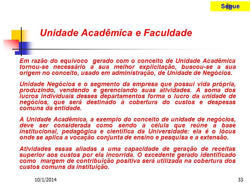 10/1/201433 Unidade Acadêmica e Faculdade Em razão do equivoco gerado com o conceito de Unidade Acadêmica tornou-se necessário a sua melhor explicitação, buscou-se a sua origem no conceito, usado em administração, de Unidade de Negócios.