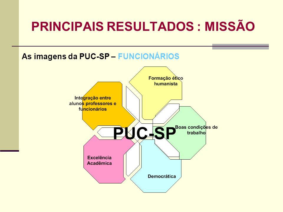 PRINCIPAIS RESULTADOS : MISSÃO As imagens da PUC-SP – FUNCIONÁRIOS