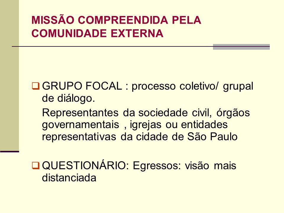 MISSÃO COMPREENDIDA PELA COMUNIDADE EXTERNA GRUPO FOCAL : processo coletivo/ grupal de diálogo. Representantes da sociedade civil, órgãos governamenta