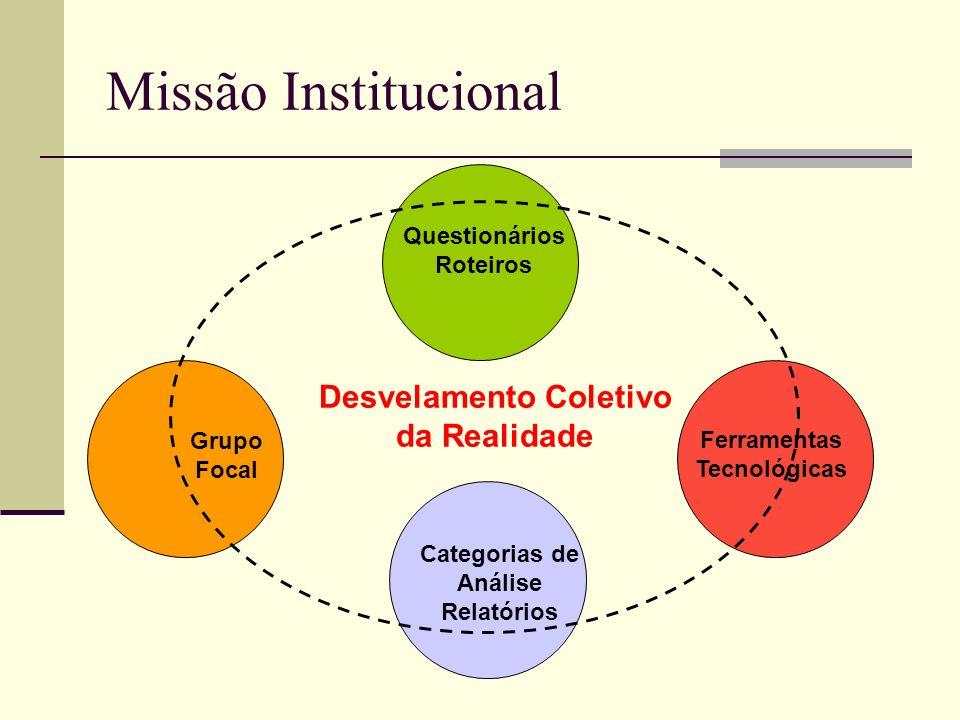 Grupo Focal Categorias de Análise Relatórios Desvelamento Coletivo da Realidade Missão Institucional Ferramentas Tecnológicas Questionários Roteiros