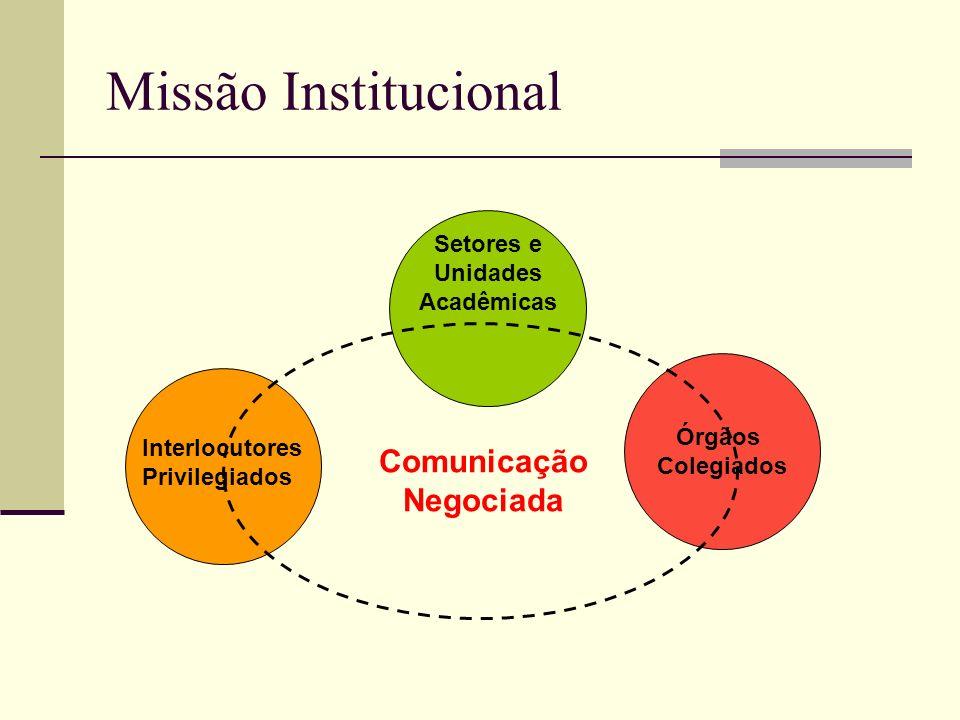 Setores e Unidades Acadêmicas Órgãos Colegiados Interlocutores Privilegiados Comunicação Negociada