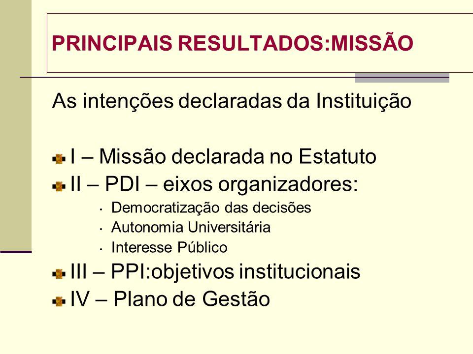 As intenções declaradas da Instituição I – Missão declarada no Estatuto II – PDI – eixos organizadores: Democratização das decisões Autonomia Universi