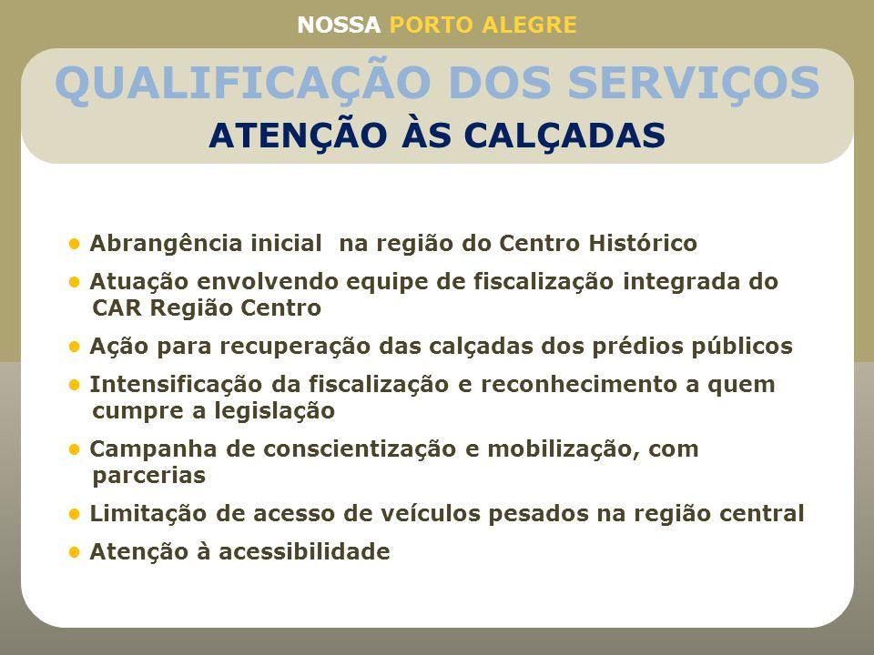 Abrangência inicial na região do Centro Histórico Atuação envolvendo equipe de fiscalização integrada do CAR Região Centro Ação para recuperação das c