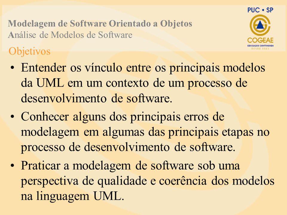 Objetivos Entender os vínculo entre os principais modelos da UML em um contexto de um processo de desenvolvimento de software.