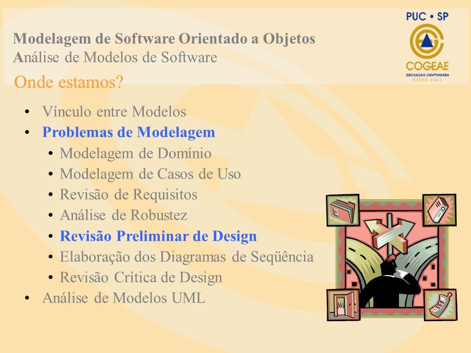 Vínculo entre Modelos Problemas de Modelagem Modelagem de Domínio Modelagem de Casos de Uso Revisão de Requisitos Análise de Robustez Revisão Preliminar de Design Elaboração dos Diagramas de Seqüência Revisão Crítica de Design Análise de Modelos UML Onde estamos.