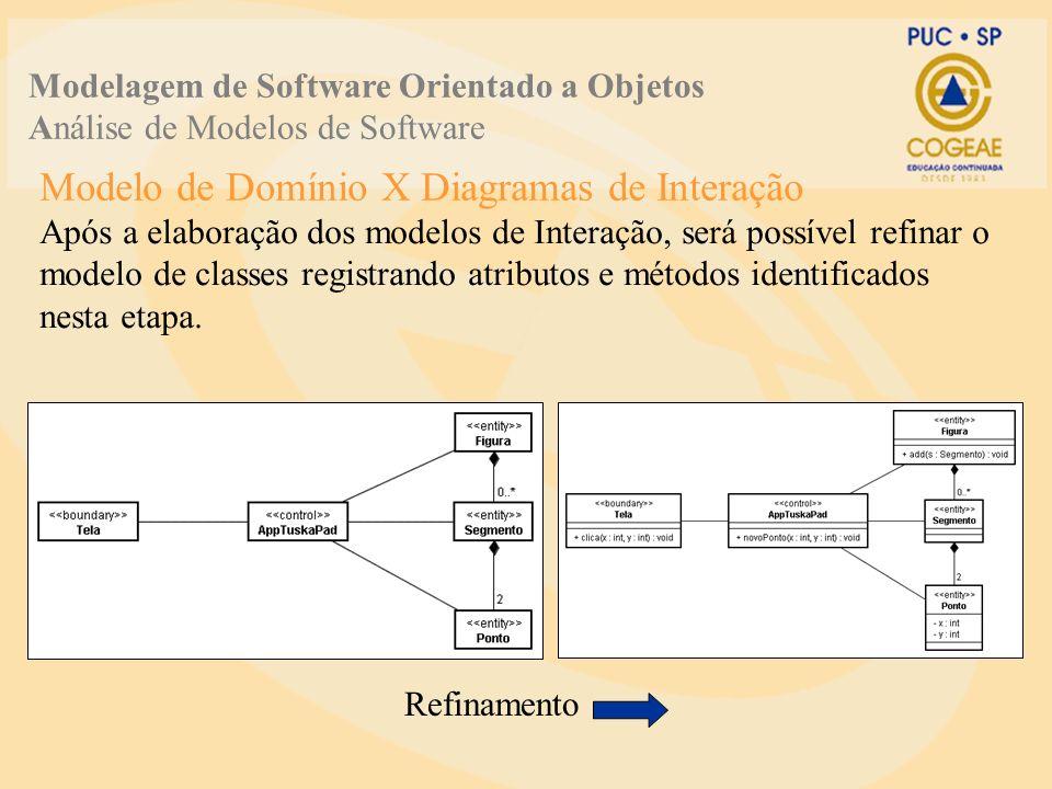 Modelagem de Software Orientado a Objetos Análise de Modelos de Software Após a elaboração dos modelos de Interação, será possível refinar o modelo de classes registrando atributos e métodos identificados nesta etapa.