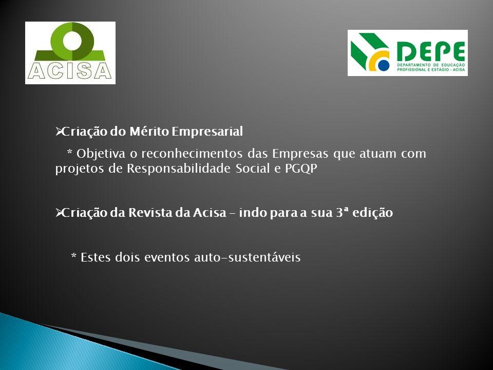 Criação do Mérito Empresarial * Objetiva o reconhecimentos das Empresas que atuam com projetos de Responsabilidade Social e PGQP Criação da Revista da