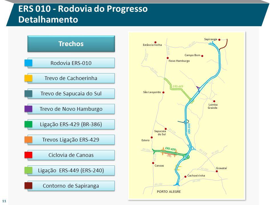 ERS 010 - Rodovia do Progresso Detalhamento 11 Trechos R S - 1 2 2 R S - 2 3 9 B R - 3 8 6 R S - 1 1 8 R S - 0 3 0 B R - 2 9 0 B R - 2 9 0 B R - 1 1 R
