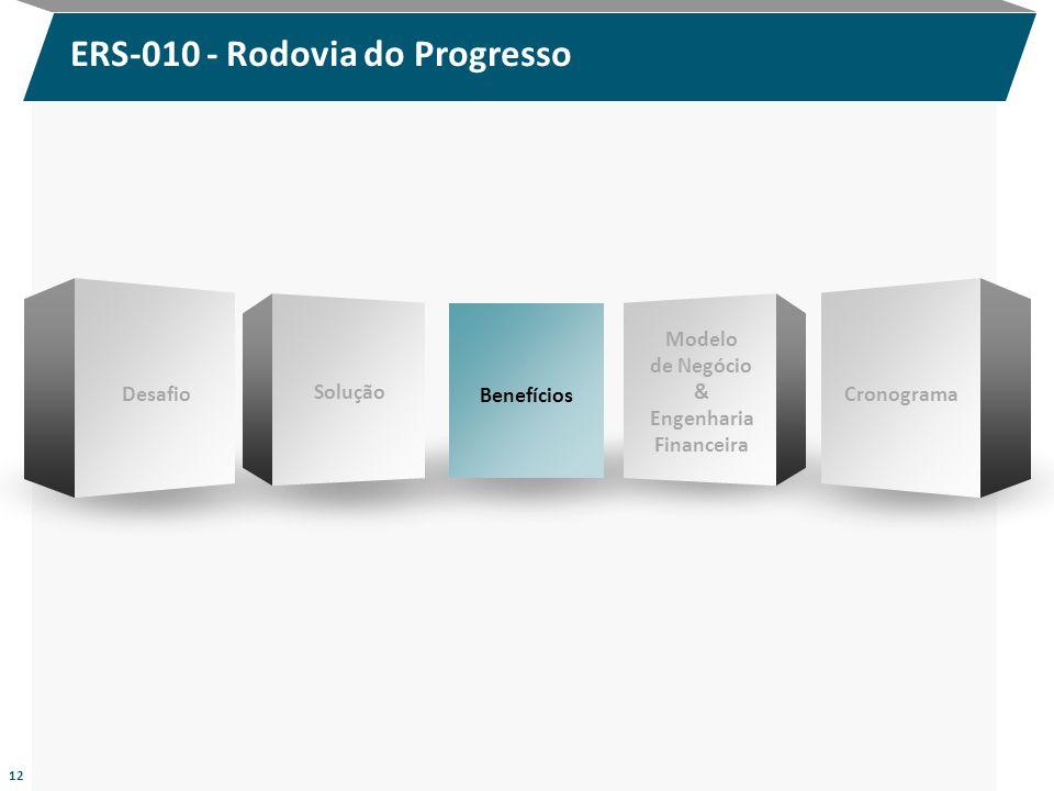 ERS-010 - Rodovia do Progresso 12 Desafio Solução Benefícios Modelo de Negócio & Engenharia Financeira Cronograma