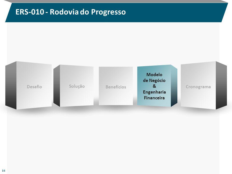 ERS-010 - Rodovia do Progresso 16 Desafio Solução Benefícios Modelo de Negócio & Engenharia Financeira Cronograma