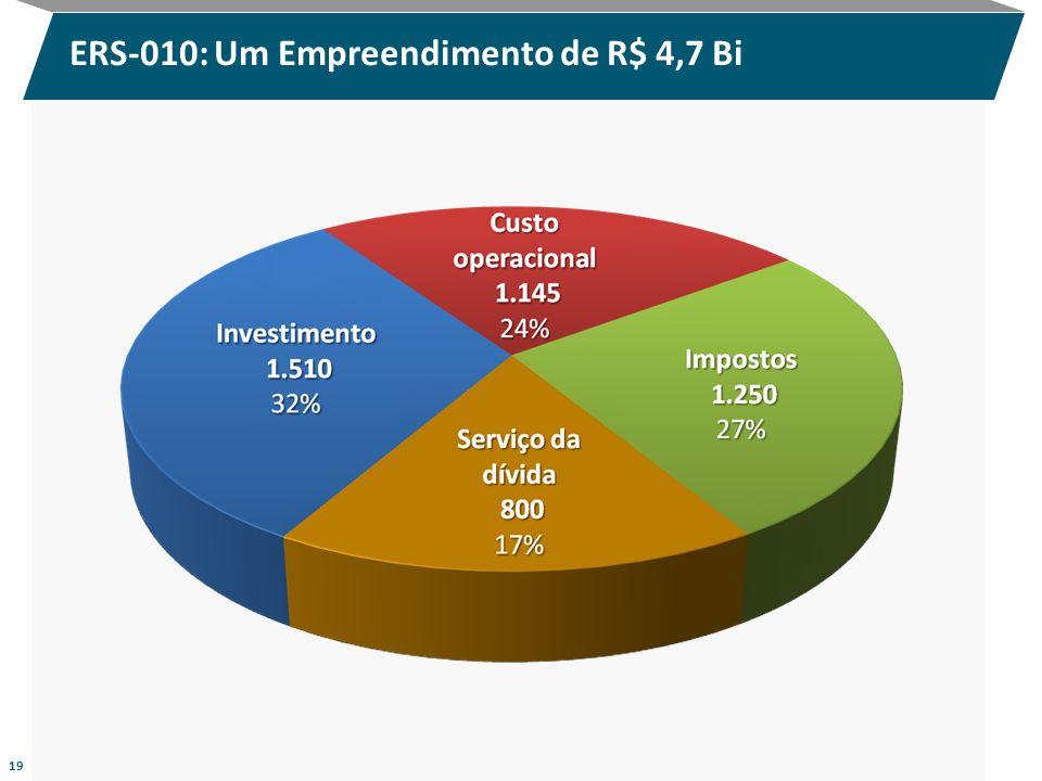 ERS-010: Um Empreendimento de R$ 4,7 Bi 19