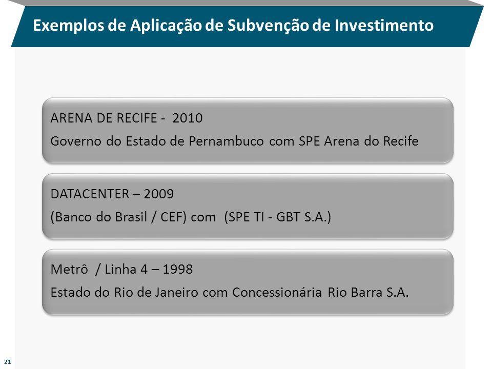Exemplos de Aplicação de Subvenção de Investimento 21