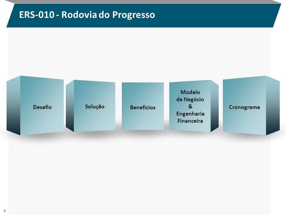 Replanejamento fiscal viabiliza obra Investimento total R$ 1,5 bi enquanto o congestionamento da BR- 116 custa R$ 800 milhões por ano Principais Destaques 34 PPP permite o governo priorizar investimentos sociais, liberando orçamento público para educação, saúde, segurança, etc.