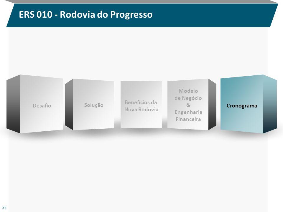 ERS 010 - Rodovia do Progresso 32 Desafio Solução Benefícios da Nova Rodovia Modelo de Negócio & Engenharia Financeira Cronograma