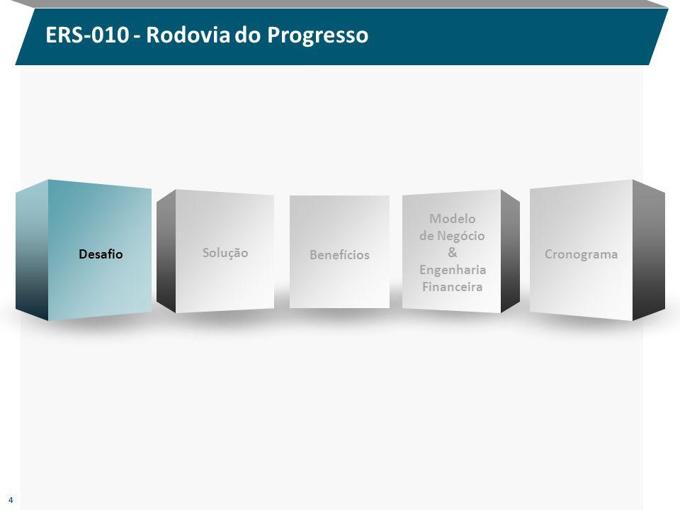 PREMISSAS Considera desembolso de 30% do Valor das Obras de Implantação à Cargo do Estado, além dos custos com Projeto e Supervisão: Financiamento de 70% do Valor com BNDES Prazo Total 156 Meses, sendo 36 Meses de Carência Taxa: TJLP + 4,47% a.a.