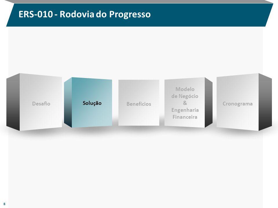 Nova Rodovia ERS-010 - Rodovia do Progresso 9 Rodovia Nova: inicia do zero, sem infraestrutura pré-existente 96 km de extensão (42 km ERS-010) Liga BR-290 (Assis Brasil / Cachoeirinha) à ERS-239 (Campo Bom / Sapiranga) Pista dupla em ambos os sentidos 5 interligações com a BR-116 Rodovia Nova: inicia do zero, sem infraestrutura pré-existente 96 km de extensão (42 km ERS-010) Liga BR-290 (Assis Brasil / Cachoeirinha) à ERS-239 (Campo Bom / Sapiranga) Pista dupla em ambos os sentidos 5 interligações com a BR-116 BR-116BR-116 BR-116BR-116 ERS-449ERS-449 ERS-429ERS-429 ERS-010ERS-010 RS-239RS-239 BR-290BR-290RS-118RS-118 BR-448Rodovia do Parque BR-448Rodovia BR-386BR-386 Legenda Rodovia do Progresso Rodovias existentes Em implantação RS-240RS-240 RS-020RS-020