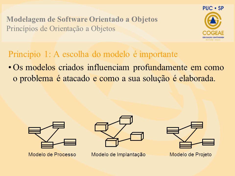 Modelagem de Software Orientado a Objetos Princípios de Orientação a Objetos Principio 1: A escolha do modelo é importante Os modelos criados influenc