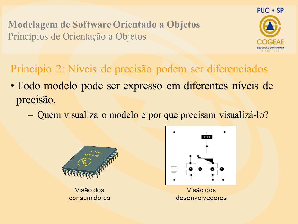 Modelagem de Software Orientado a Objetos Princípios de Orientação a Objetos Principio 2: Níveis de precisão podem ser diferenciados Todo modelo pode
