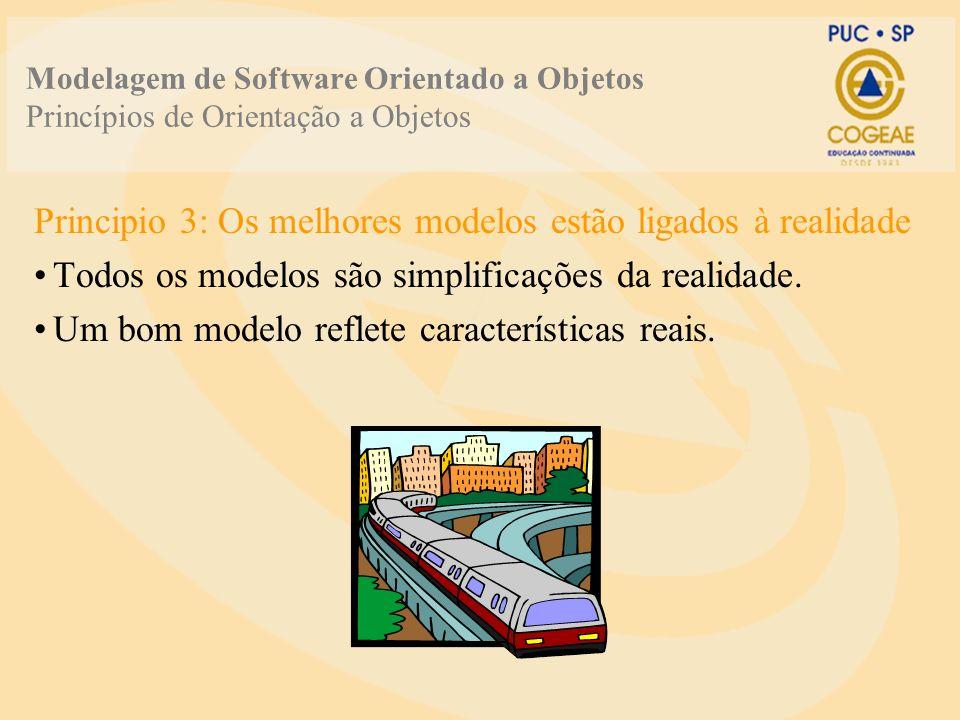 Modelagem de Software Orientado a Objetos Princípios de Orientação a Objetos Principio 3: Os melhores modelos estão ligados à realidade Todos os model