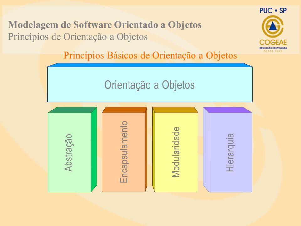 Abstração Hierarquia Orientação a Objetos Encapsulamento Modularidade Modelagem de Software Orientado a Objetos Princípios de Orientação a Objetos Pri