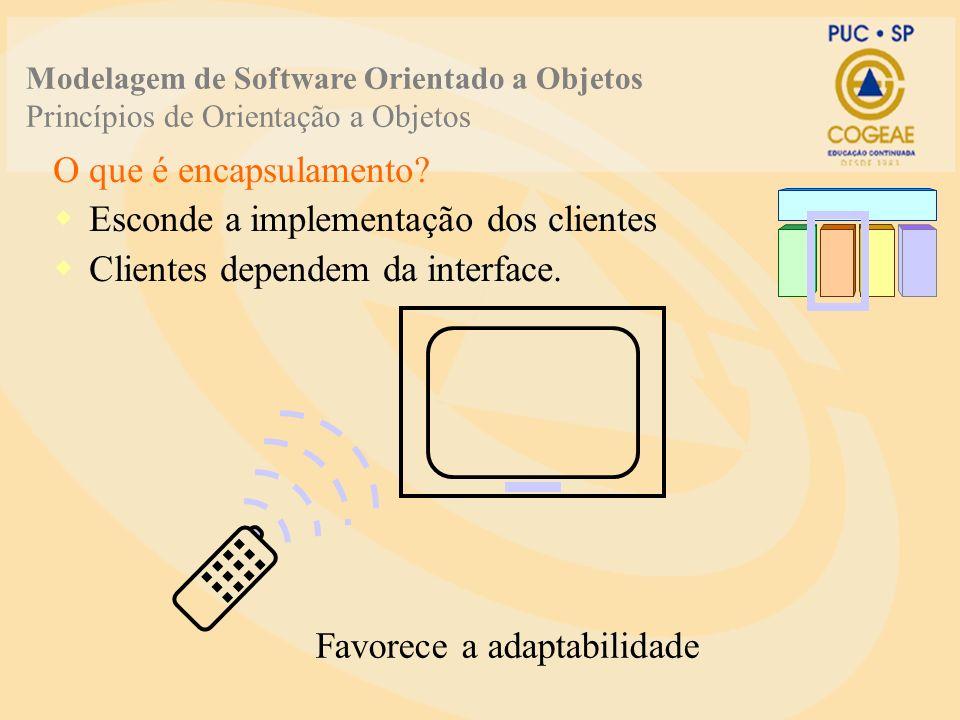 Favorece a adaptabilidade O que é encapsulamento? Esconde a implementação dos clientes Clientes dependem da interface. Modelagem de Software Orientado