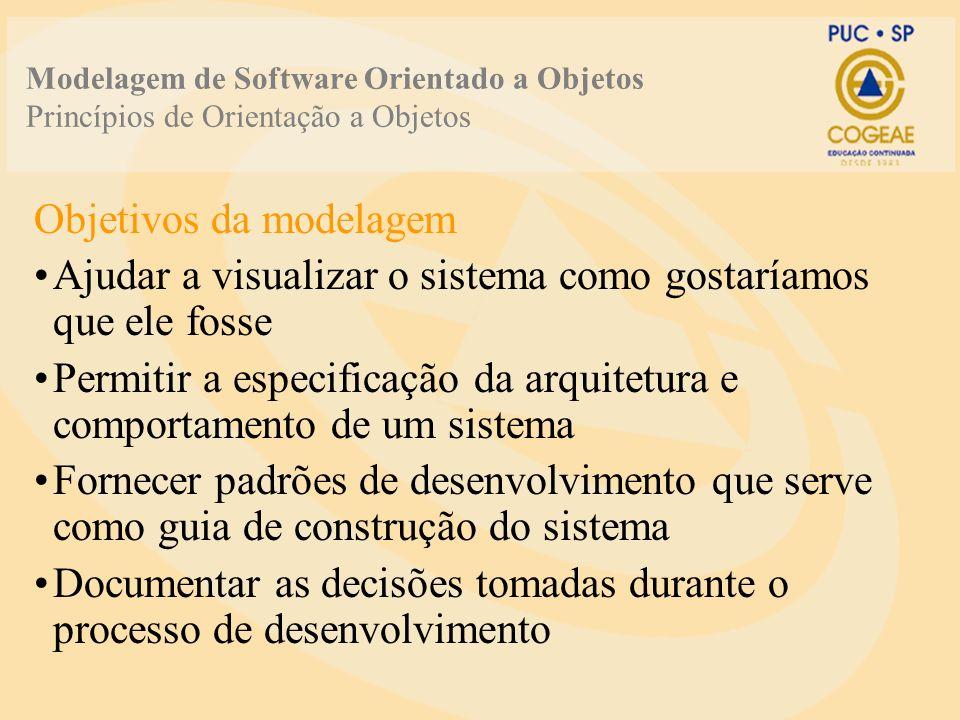 Modelagem de Software Orientado a Objetos Princípios de Orientação a Objetos Objetivos da modelagem Ajudar a visualizar o sistema como gostaríamos que