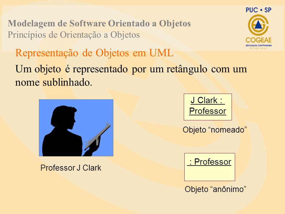 Representação de Objetos em UML Um objeto é representado por um retângulo com um nome sublinhado. J Clark : Professor : Professor Objeto nomeado Objet