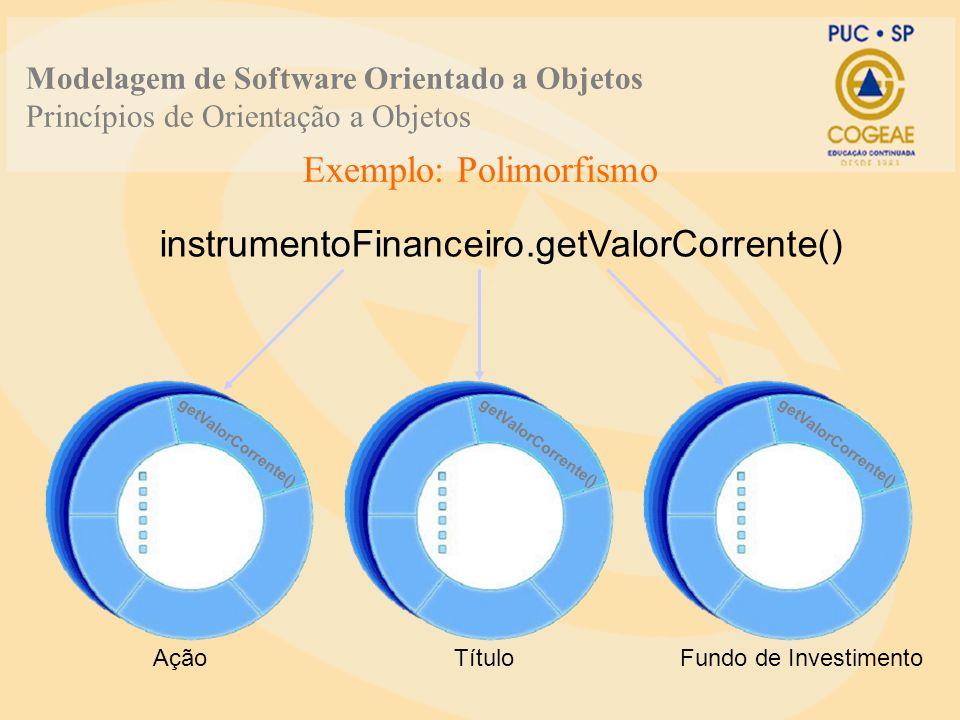 Exemplo: Polimorfismo AçãoTítuloFundo de Investimento getValorCorrente() instrumentoFinanceiro.getValorCorrente() getValorCorrente() Modelagem de Soft