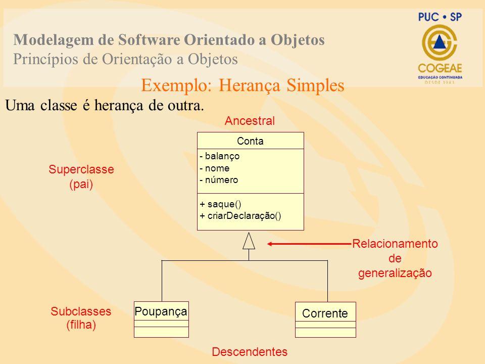 Exemplo: Herança Simples Uma classe é herança de outra. Corrente Poupança Superclasse (pai) Subclasses (filha) Relacionamento de generalização Ancestr