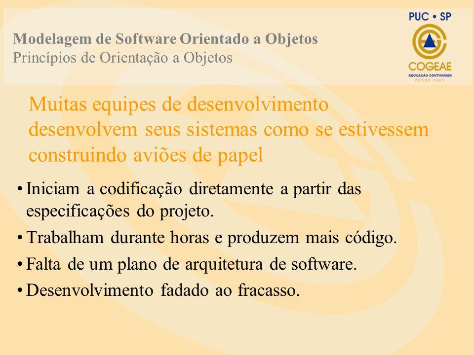 Modelagem de Software Orientado a Objetos Princípios de Orientação a Objetos Iniciam a codificação diretamente a partir das especificações do projeto.