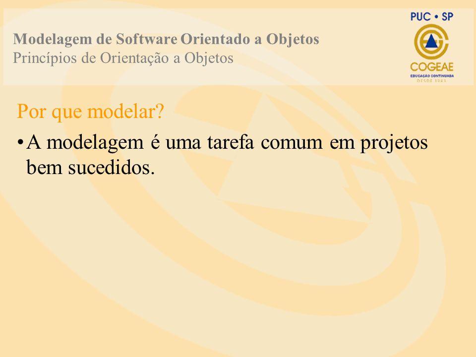 Modelagem de Software Orientado a Objetos Princípios de Orientação a Objetos Por que modelar? A modelagem é uma tarefa comum em projetos bem sucedidos