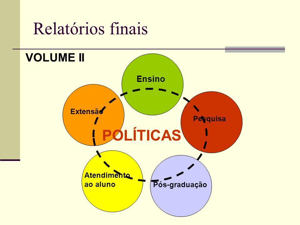 Relatórios finais VOLUME II Ensino Pesquisa Extensão Atendimento ao aluno Pós-graduação POLÍTICAS