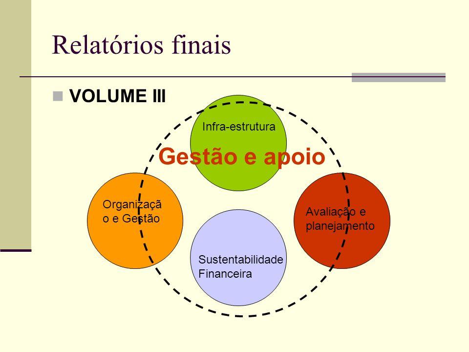 Relatórios finais VOLUME III Infra-estrutura Organizaçã o e Gestão Sustentabilidade Financeira Avaliação e planejamento Gestão e apoio