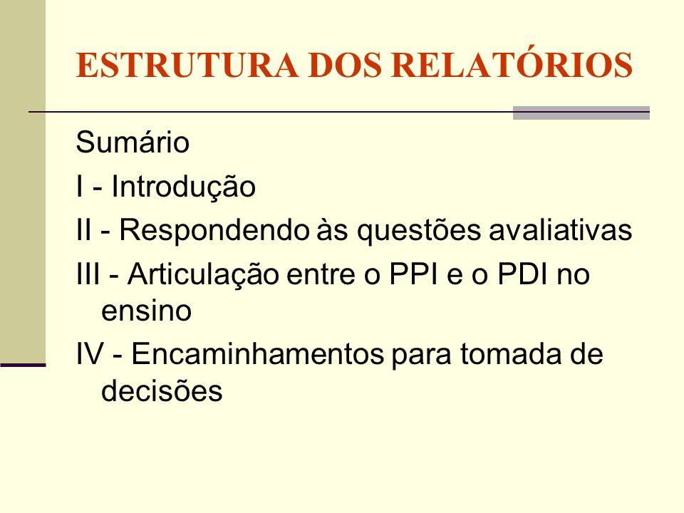 ESTRUTURA DOS RELATÓRIOS Sumário I - Introdução II - Respondendo às questões avaliativas III - Articulação entre o PPI e o PDI no ensino IV - Encaminhamentos para tomada de decisões