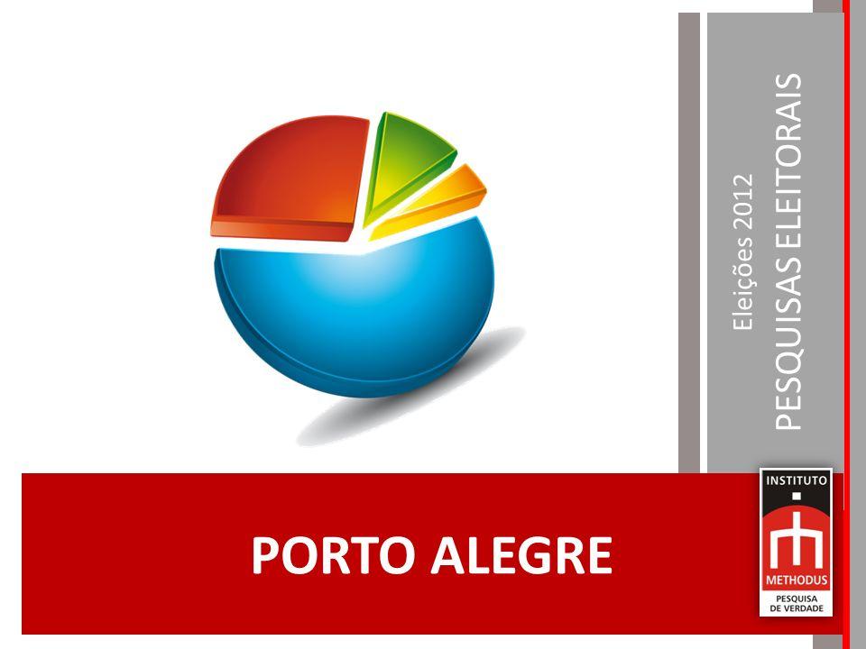 PORTO ALEGRE Eleições 2012 PESQUISAS ELEITORAIS
