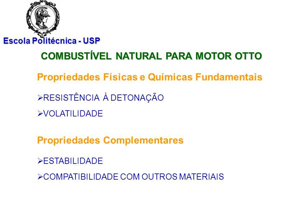 Escola Politécnica - USP COMBUSTÍVEL NATURAL PARA MOTOR OTTO Propriedades Físicas e Químicas Fundamentais RESISTÊNCIA À DETONAÇÃO VOLATILIDADE Proprie