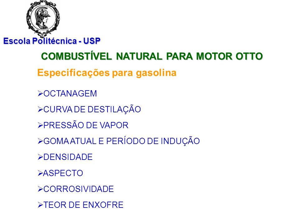 Escola Politécnica - USP COMBUSTÍVEL NATURAL PARA MOTOR OTTO Especificações para gasolina OCTANAGEM CURVA DE DESTILAÇÃO PRESSÃO DE VAPOR GOMA ATUAL E