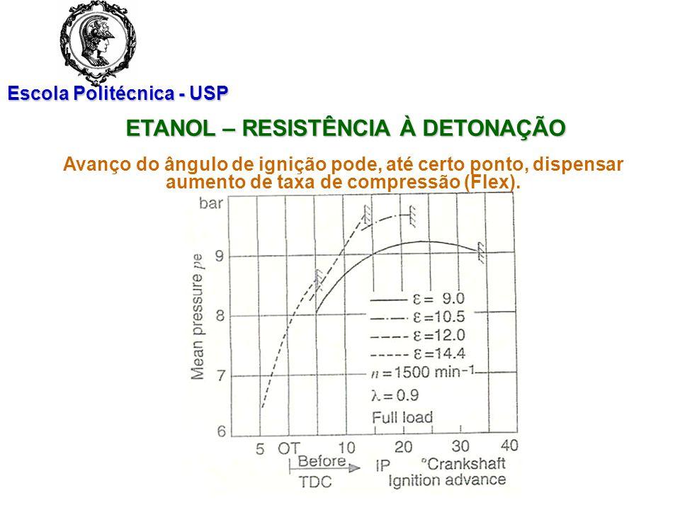Escola Politécnica - USP ETANOL – RESISTÊNCIA À DETONAÇÃO Avanço do ângulo de ignição pode, até certo ponto, dispensar aumento de taxa de compressão (