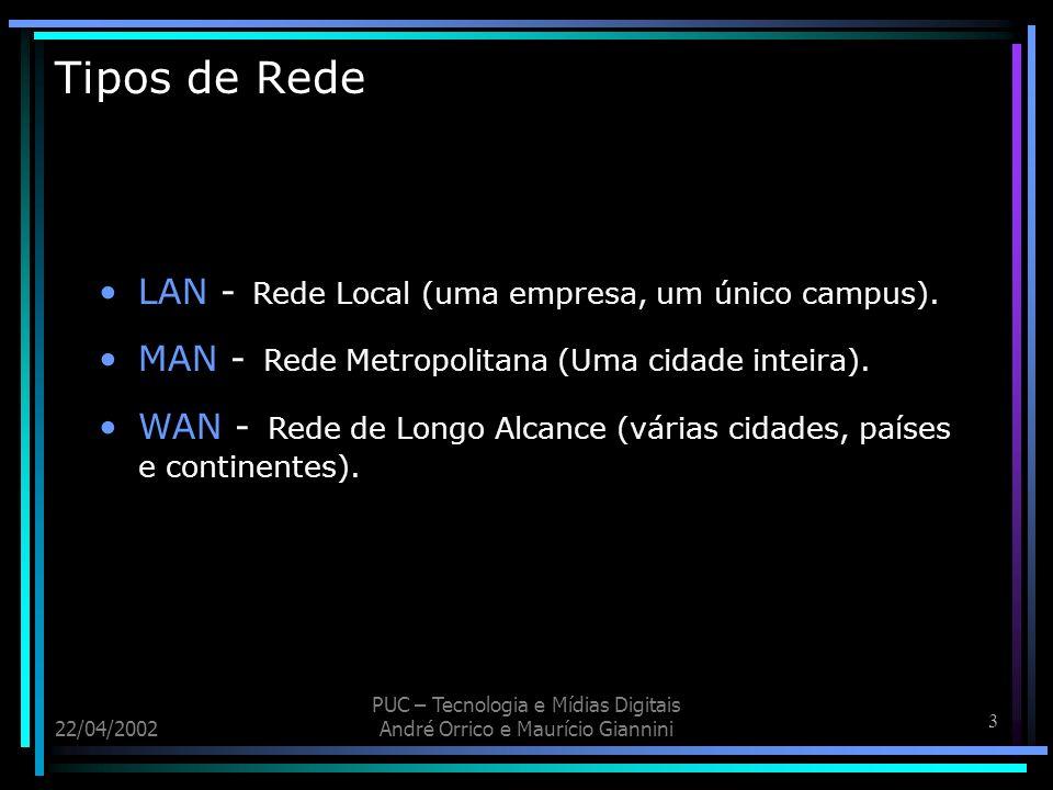 34 22/04/2002 PUC – Tecnologia e Mídias Digitais André Orrico e Maurício Giannini Frame Relay O Frame Relay envia as informações em pacotes, (também conhecidos como frames), através da rede.