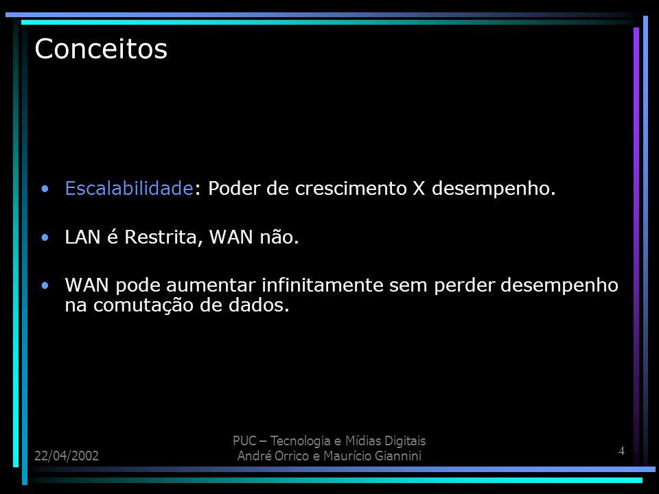 45 22/04/2002 PUC – Tecnologia e Mídias Digitais André Orrico e Maurício Giannini ATM (Modo de Transferência Assíncrono) Com isto, não é necessário definir um mapeamento, como era necessário no STM, entre as posições no tempo e os canais envolvidos na transmissão.