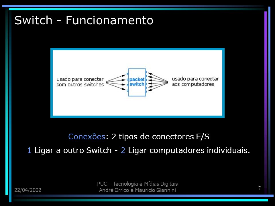 18 22/04/2002 PUC – Tecnologia e Mídias Digitais André Orrico e Maurício Giannini Representação Grafo A grande vantagem da representação grafo é a de não mostrar os computadores conectados aos switches.