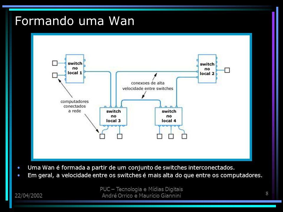 39 22/04/2002 PUC – Tecnologia e Mídias Digitais André Orrico e Maurício Giannini Frame Relay O Frame Relay também é independente de protocolo (ele aceita dados de diferentes protocolos).