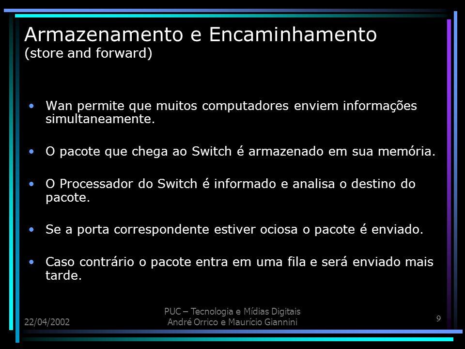 10 22/04/2002 PUC – Tecnologia e Mídias Digitais André Orrico e Maurício Giannini Endereçamento Físico - WAN Para cada computador conectado a uma WAN é atribuído um endereço físico.