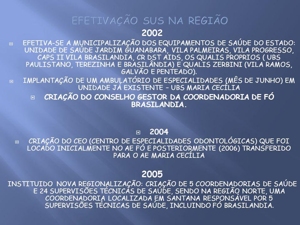 2002 EFETIVA-SE A MUNICIPALIZAÇÃO DOS EQUIPAMENTOS DE SAÚDE DO ESTADO: UNIDADE DE SAÚDE JARDIM GUANABARA, VILA PALMEIRAS, VILA PROGRESSO, CAPS II VILA