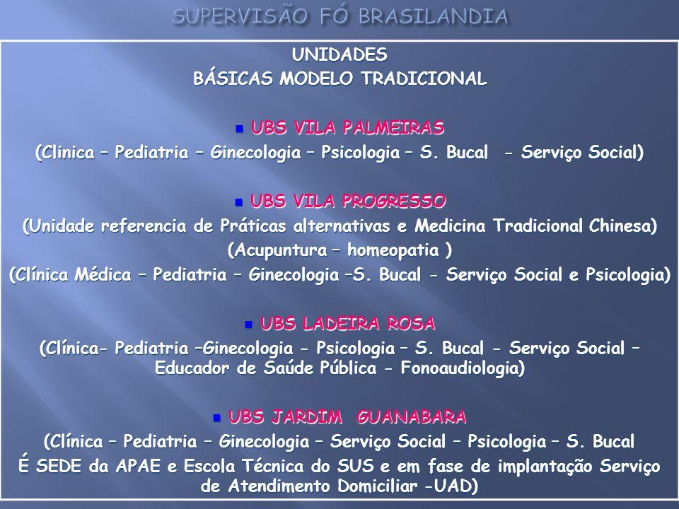 UNIDADES BÁSICAS MODELO TRADICIONAL UBS VILA PALMEIRAS UBS VILA PALMEIRAS (Clinica – Pediatria – Ginecologia – Psicologia – S. Bucal - Serviço Social)
