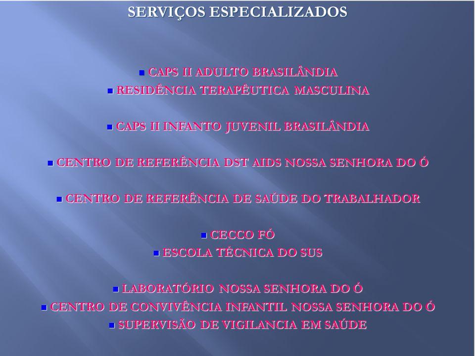 SERVIÇOS ESPECIALIZADOS CAPS II ADULTO BRASILÂNDIA CAPS II ADULTO BRASILÂNDIA RESIDÊNCIA TERAPÊUTICA MASCULINA RESIDÊNCIA TERAPÊUTICA MASCULINA CAPS I