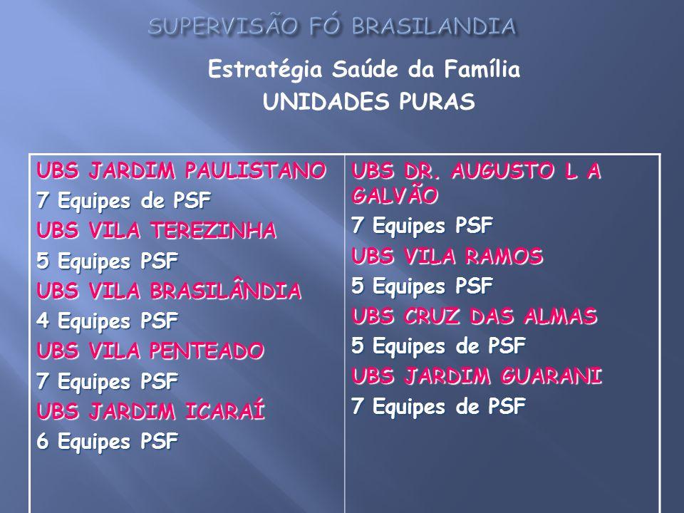 Estratégia Saúde da Família UNIDADES PURAS UBS JARDIM PAULISTANO 7 Equipes de PSF UBS VILA TEREZINHA 5 Equipes PSF UBS VILA BRASILÂNDIA 4 Equipes PSF