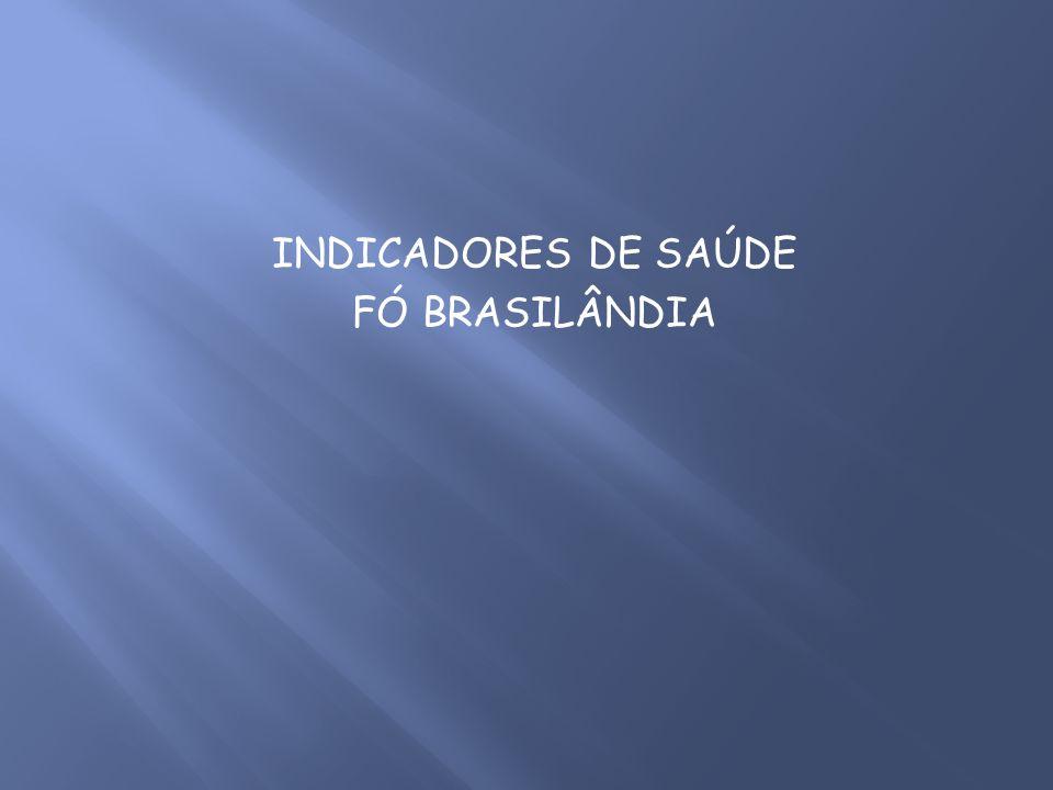 INDICADORES DE SAÚDE FÓ BRASILÂNDIA