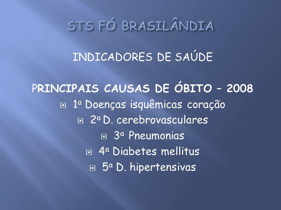 INDICADORES DE SAÚDE PRINCIPAIS CAUSAS DE ÓBITO – 2008 1 a Doenças isquêmicas coração 2 a D. cerebrovasculares 3 a Pneumonias 4 a Diabetes mellitus 5
